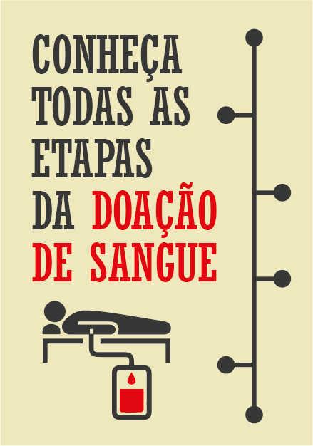 Banner Ciclo do Sangue